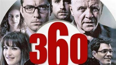 """""""360. Juego de Destinos"""", crítica."""